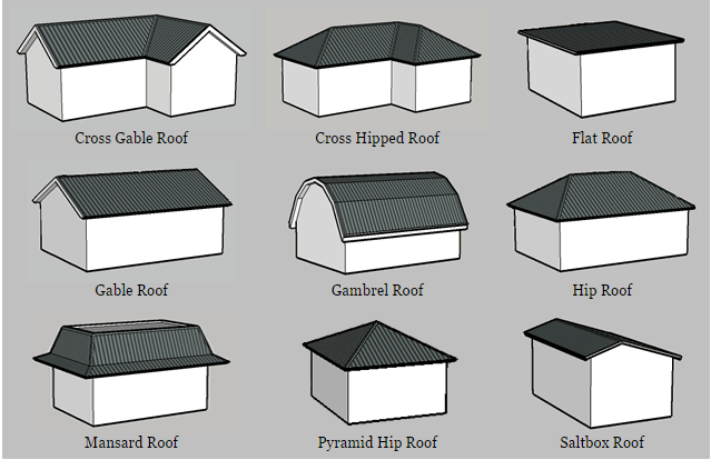 Image Gallery Roof Types