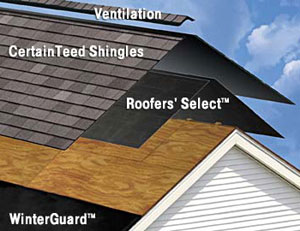 Certainteed Roofing Shingles Installation In New Jersey