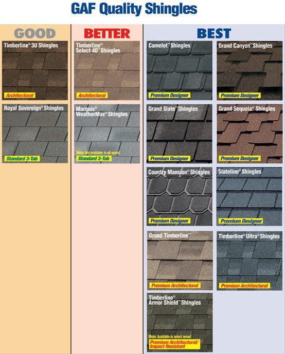 Gaf Roof Shingles Home Decor
